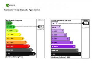 détail 2 étiquettes énergie et climat