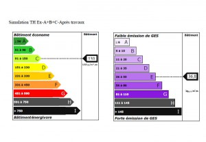 détail 3 étiquettes énergie et climat