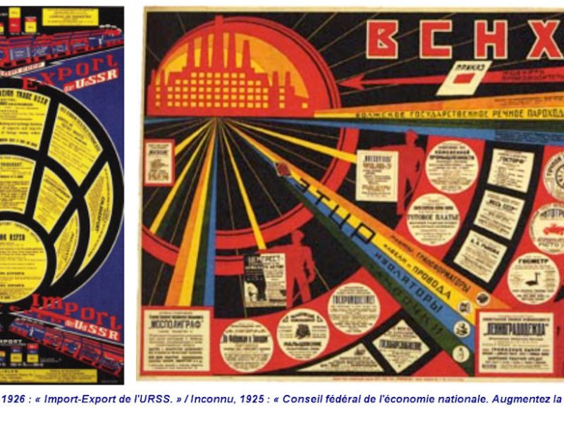 Anton Lavinsli, 1926 : « Import-Export de l'URSS. » / Inconnu, 1925 : « Conseil fédéral de l'économie nationale. Augmentez la productivité ! »