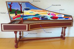 photo de la maquette pour le concours décor de couvercle de clavecin